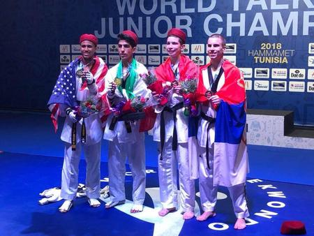 2018 Junior World Championships
